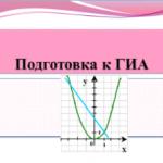 Презентация по теме графики функций для устной работы