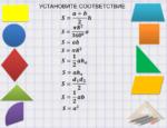 Урок геометрии по теме «Площадь фигур»
